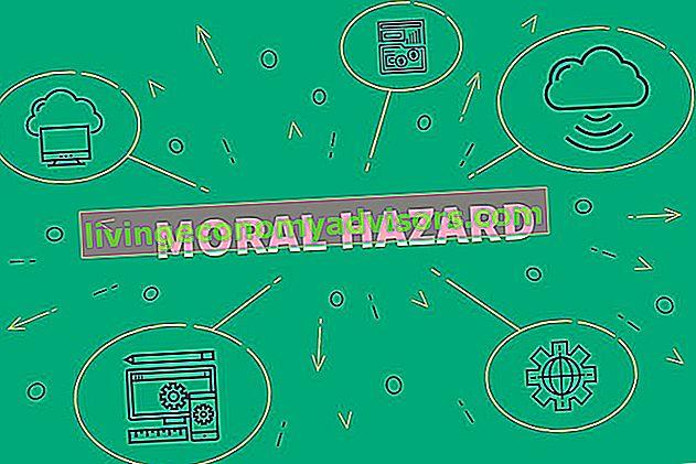 ¿Qué es el peligro moral?