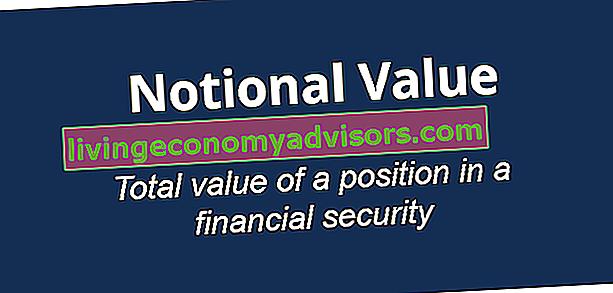 Quelle est la valeur notionnelle?