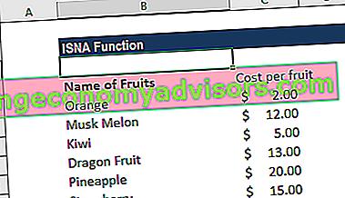 Apakah Fungsi ISNA Excel?