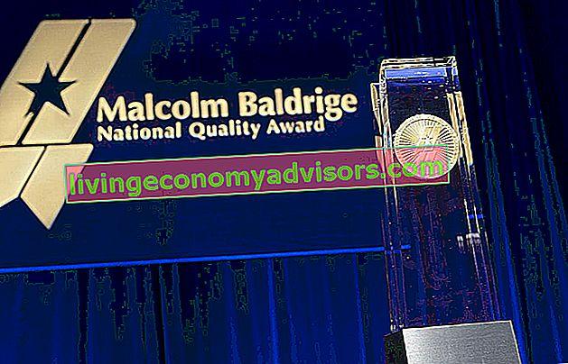 Anugerah Kualiti Nasional Malcolm Baldrige
