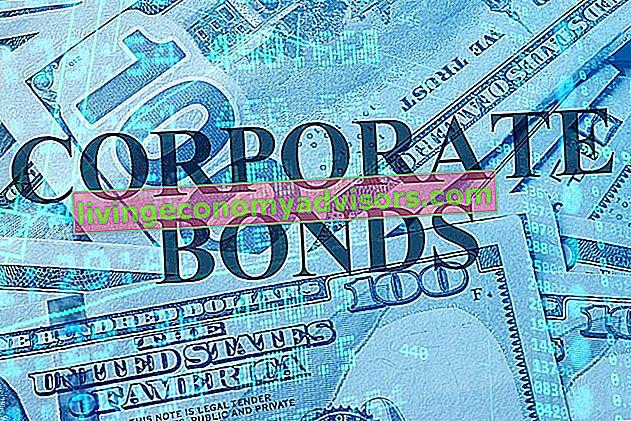 Co to jest wycena obligacji korporacyjnych?