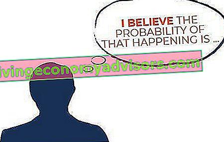 Co to jest prawdopodobieństwo subiektywne?