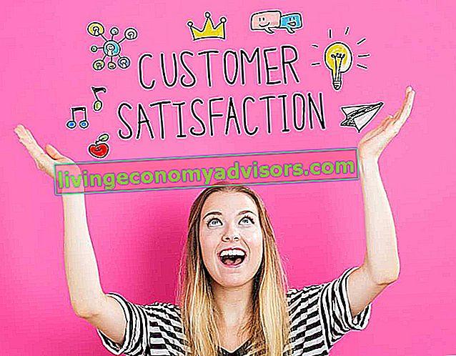 Was ist Kundenzufriedenheit?