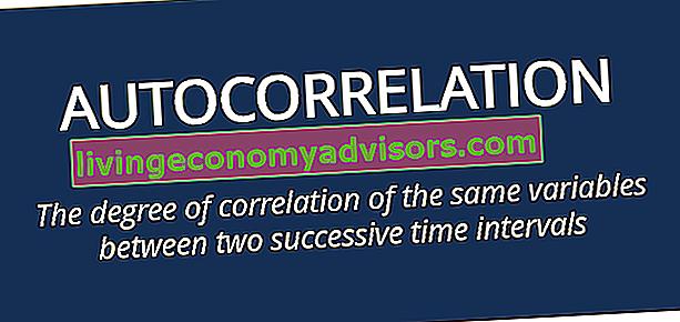 Was ist Autokorrelation?