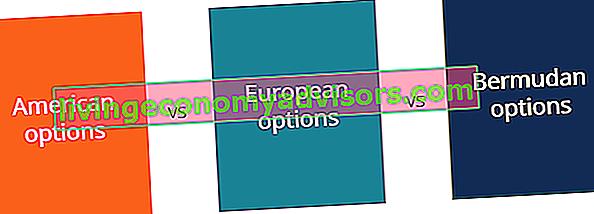 Quali sono le opzioni americane vs europee vs bermudane?