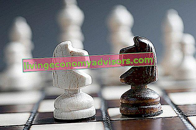 Was ist die globale Makrostrategie?