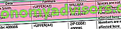 Funzione UPPER - Come convertire il testo in tutte le lettere maiuscole?