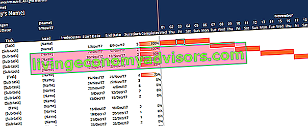 Screenshot der Gantt-Diagrammvorlage