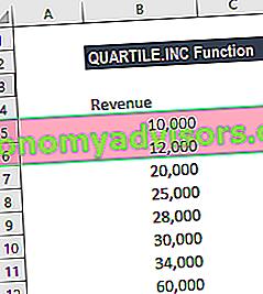 O que é a função QUARTILE.INC?