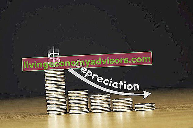 O que é depreciação econômica?