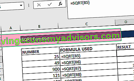 Was ist die SQRT-Funktion?