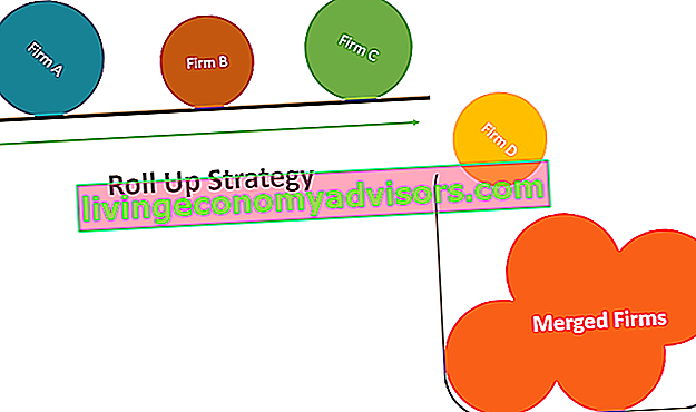 Roll Up-strategi