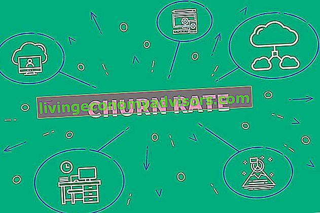Vad är Churn Rate?