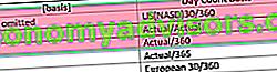 Qual é a função YEARFRAC?