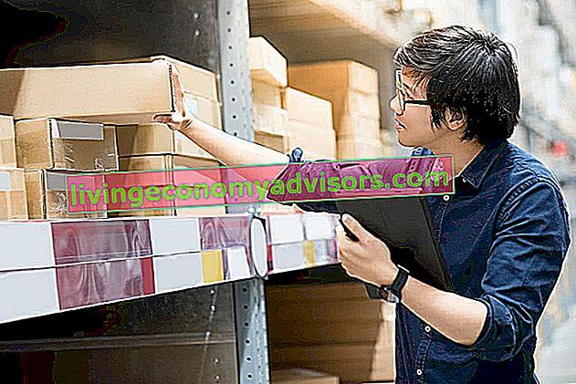 ¿Qué es el Sistema de Inventario Periódico?