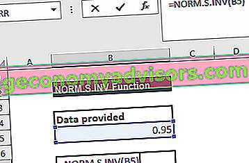 Inverse normale kumulative Verteilung