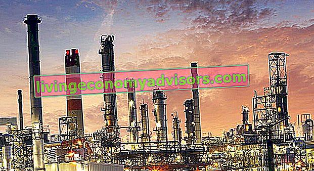Modelowanie finansowe w przemyśle naftowym i gazowym
