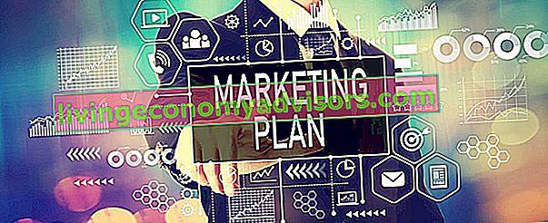 Co to jest plan marketingowy?