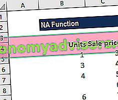 Vad är NA-funktionen?