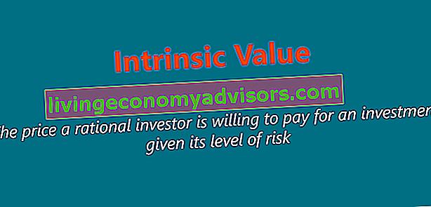 Vad är inneboende värde?