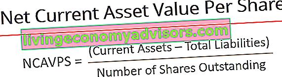 O que é o valor líquido do ativo atual por ação (NCAVPS)?