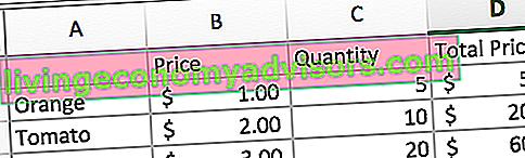 Varför använda Excel-genvägar?
