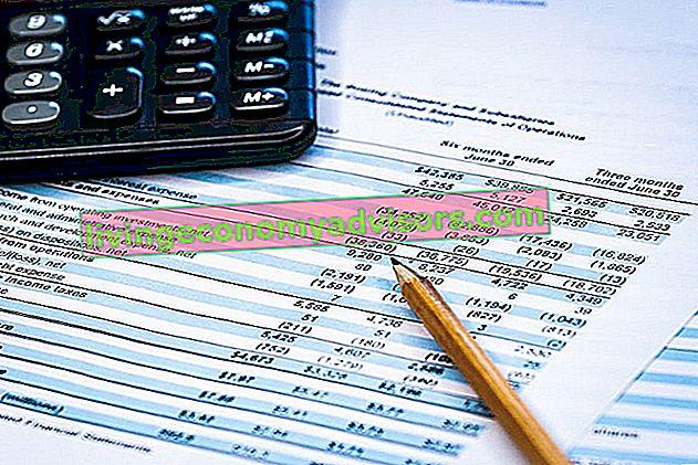 ¿Qué es el ingreso anualizado?