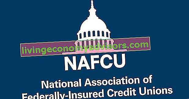 Was ist die National Association of Federally-Insured Credit Unions (NAFCU)?