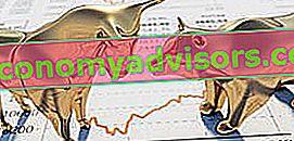Was ist ein festverzinsliches Zinsrisiko?