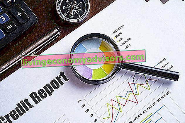 Quais são os fundamentos da análise de crédito?