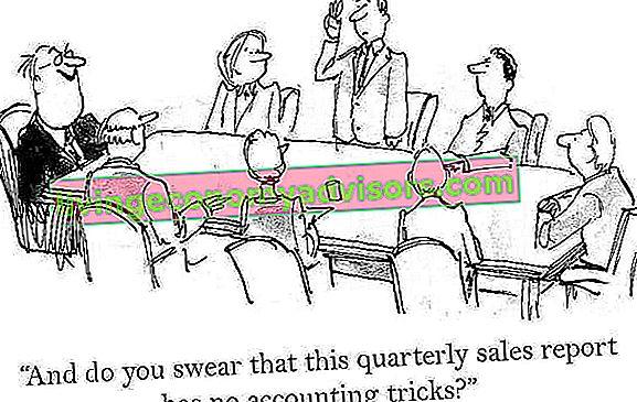 Was ist Buchhaltungsethik?